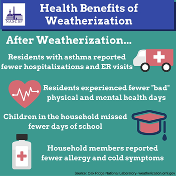 Heath Benefits
