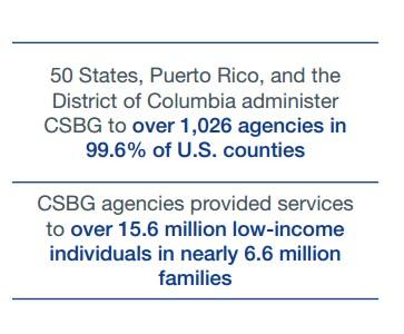 number of agencies